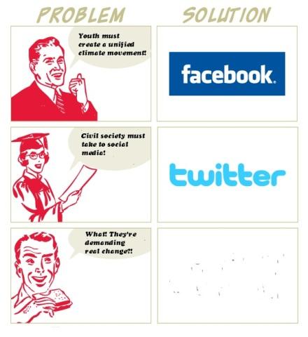 social-media-problem-solutions-climate